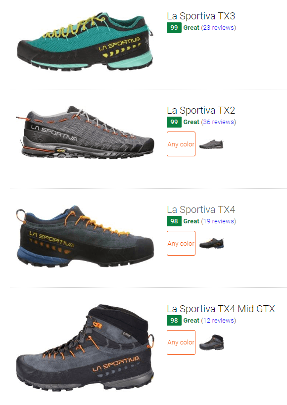 Best La Sportiva approach shoes