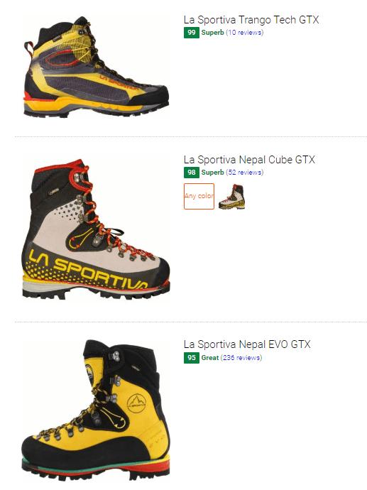 Best La Sportiva mountaineering boots