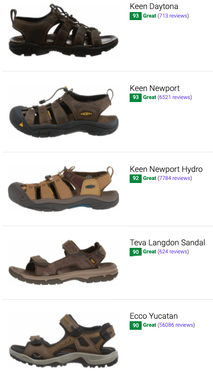 best-leather-Hiking-sandals.png