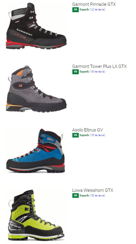 best-leather-mountaineering-boots.png