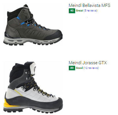 best-meindl-mountaineering-boots.png