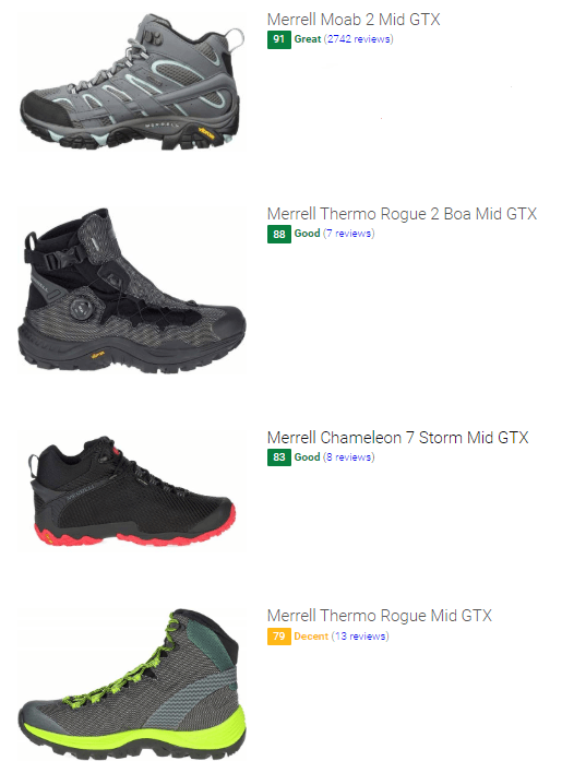 best-merrell-gore-tex-hiking-boots.png