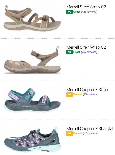 Best Merrell hiking sandals