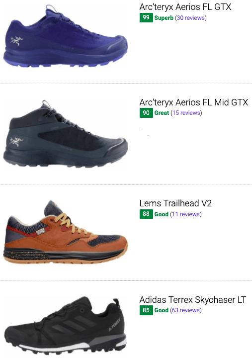 Best minimalist hiking shoes