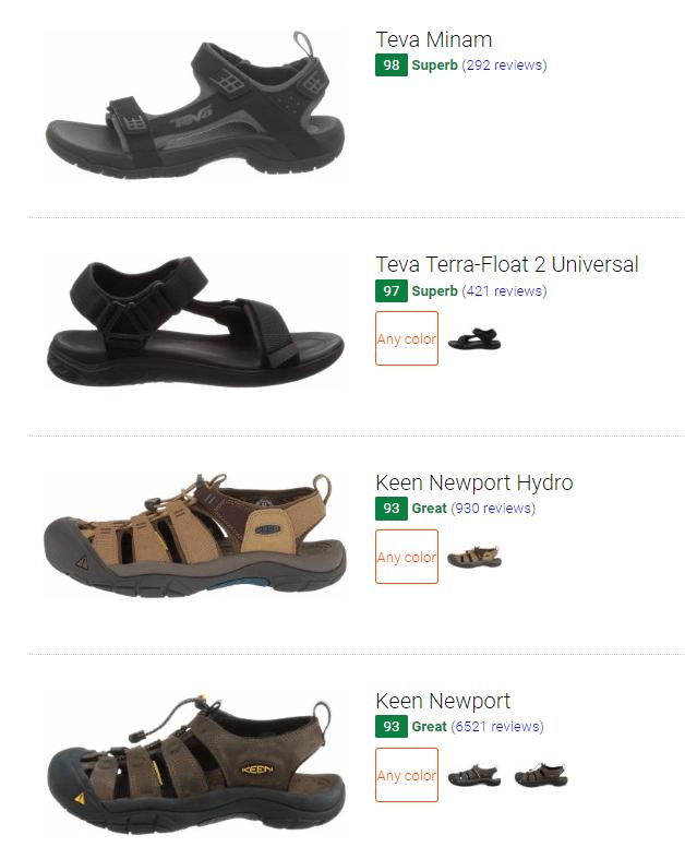Best multi-sport sandals