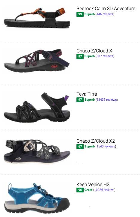 best-multi-sport-sandals.png