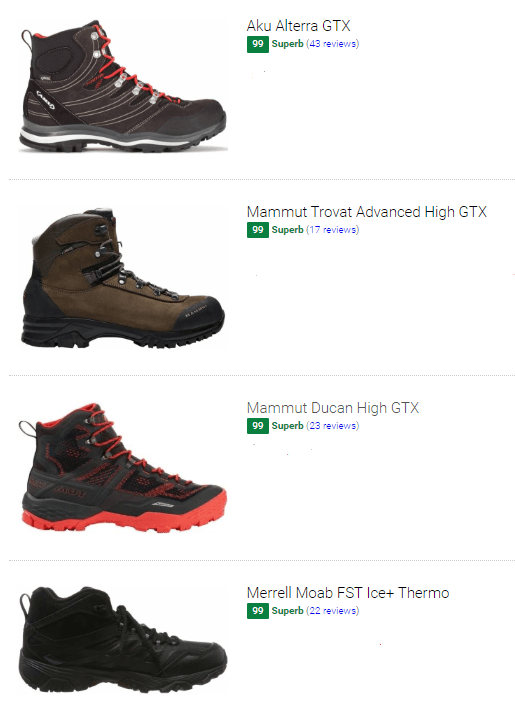 best-vibram-sole-hiking-boots.png