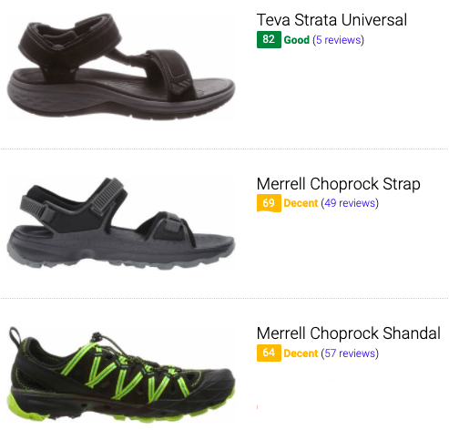 best-water-Hiking-sandals.png