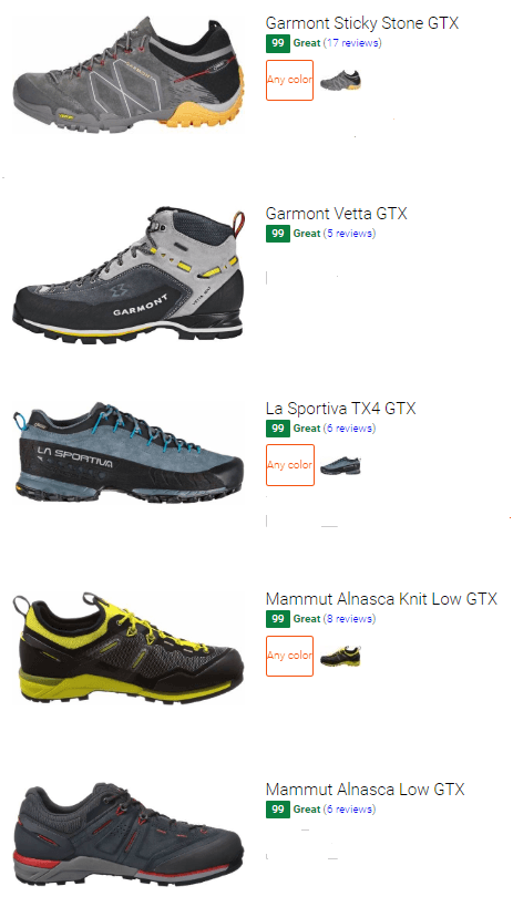 best-waterproof-approach-shoes.png