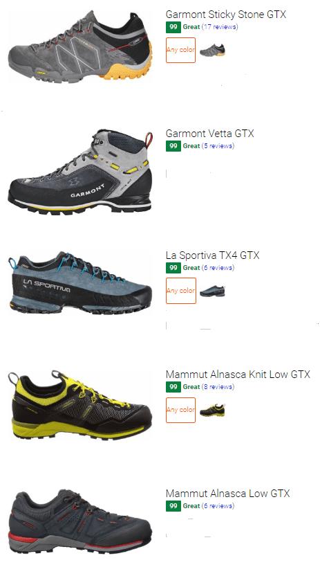 best-waterproof-approach-shoes.png