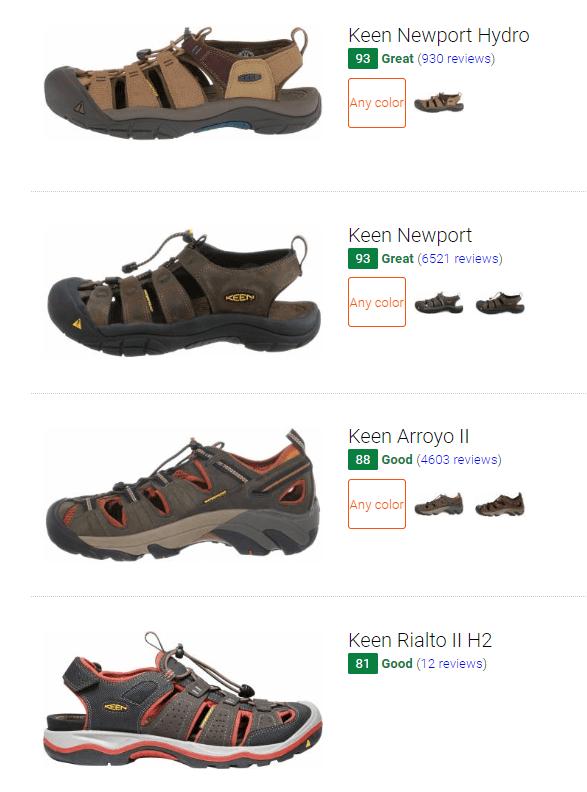 Best waterproof hiking sandals