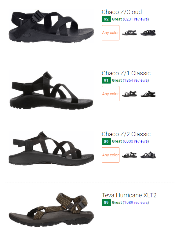 Best wide hiking sandals