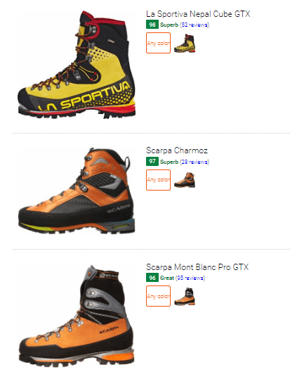 Best winter mountaineering boots