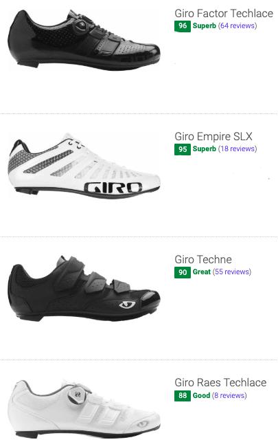 best giro road cycling shoes