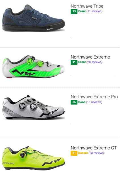 best northwave cycling shoes