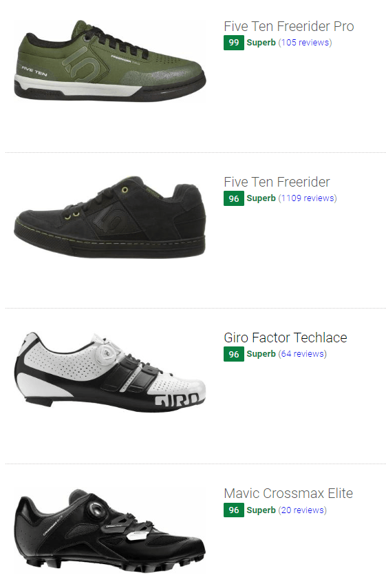 cycling-shoes-apr-2020.png