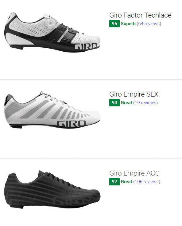 Best Giro road cycling shoes