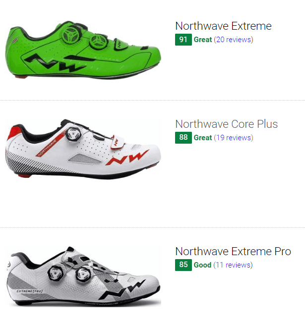 best Northwave road cycling shoes