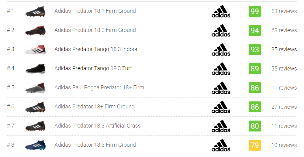 best adidas predator football boots