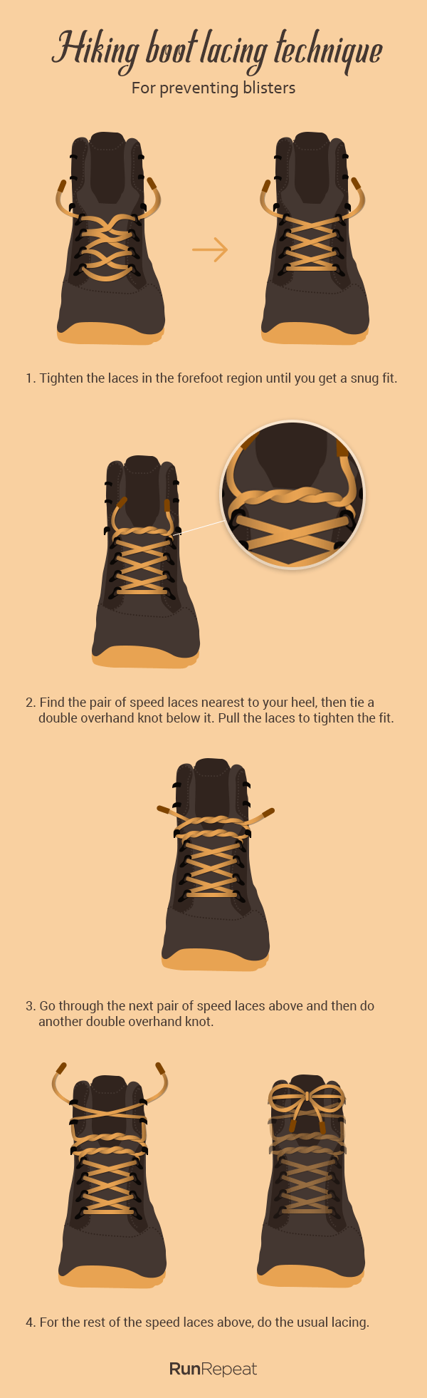 af1d524bc5665 287 Best Hiking Boots (August 2019) | RunRepeat
