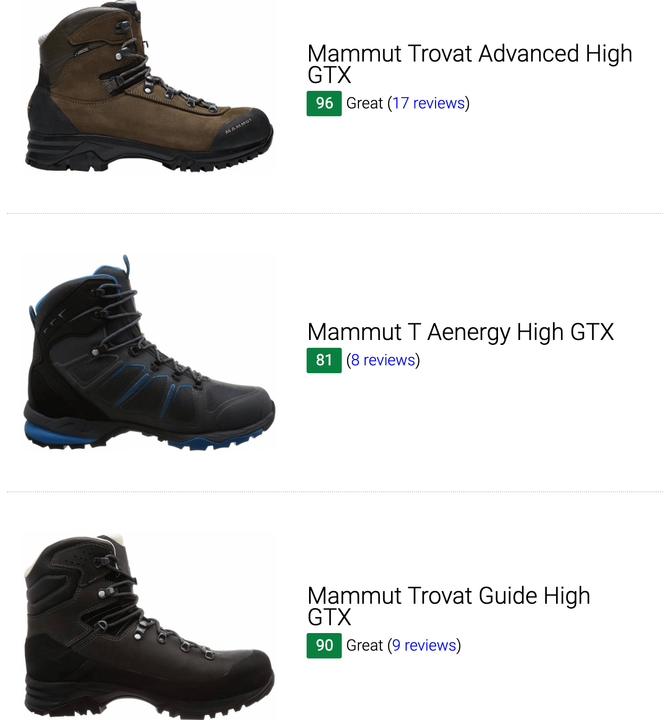 Best Mammut hiking boots
