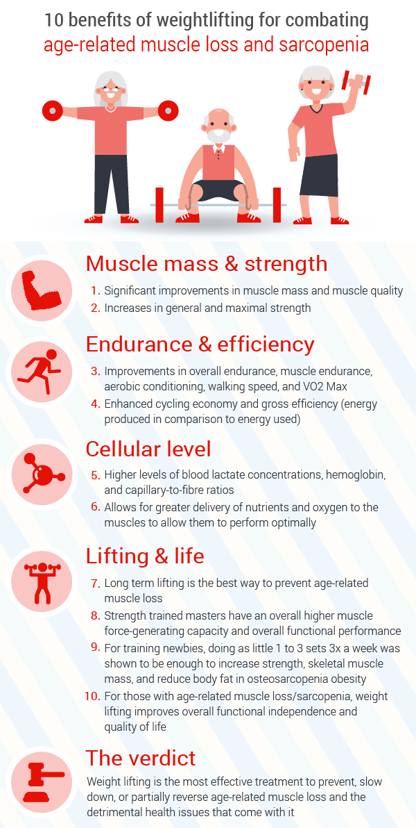 78 Science Backed Benefits Of Weightlifting For Seniors Runrepeat