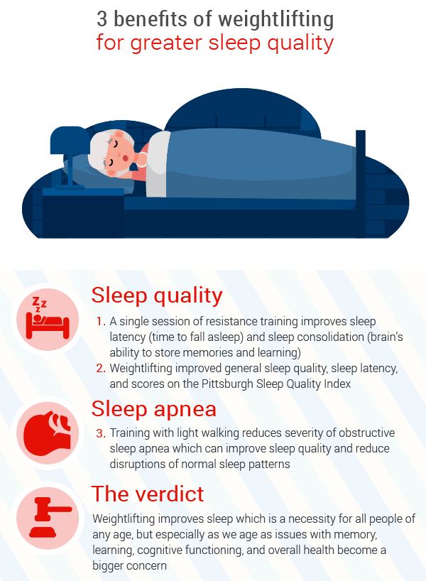 benefits-of-weightlifting-for-improving-sleep-in-seniors