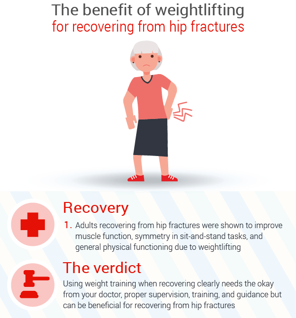 benefit-of-weightlifting-for-recovering-from-hip-fractures
