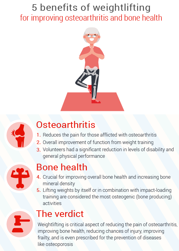 benefits-of-weightlifting-for-improving-osteoarthritis-and-bone-health-for-seniors