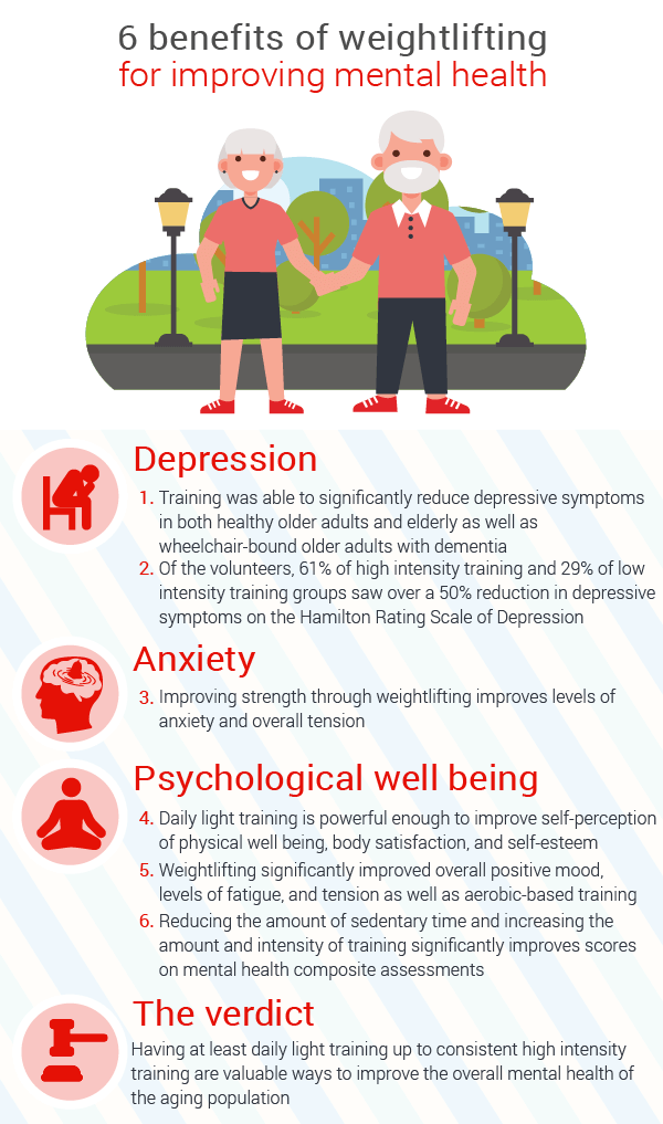 benefits-of-weightlifting-for-improving-mental-health-in-seniors