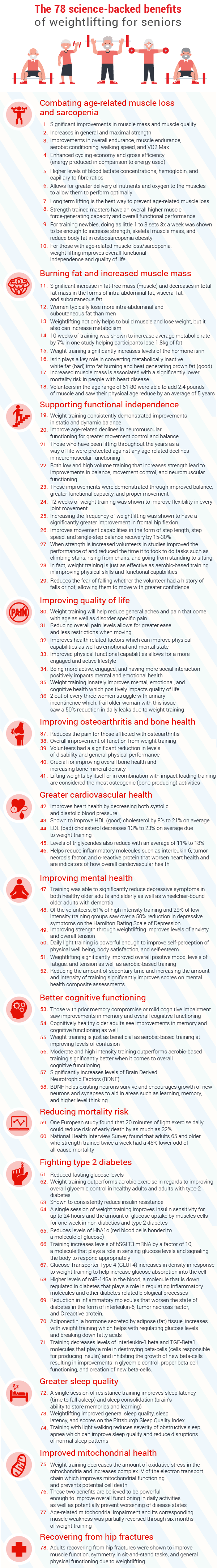 78-benefits-of-weightlifting-for-seniors
