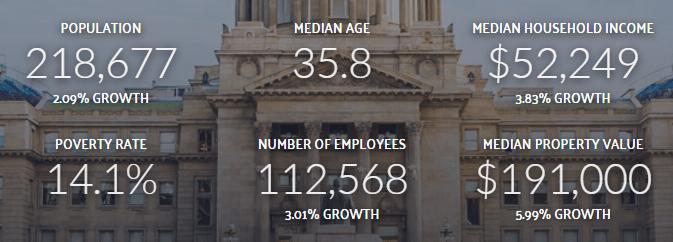 boise-stats