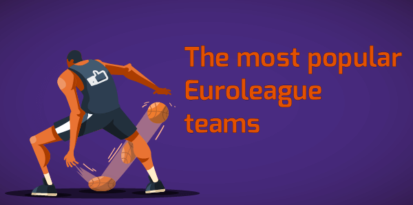 The most popular Euroleague teams