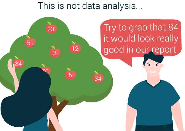 cherry picking data