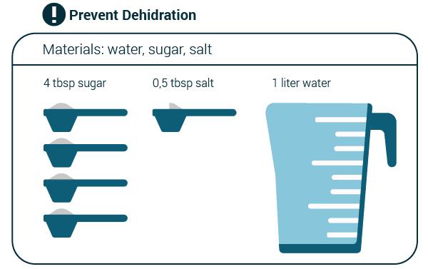 dehydratation