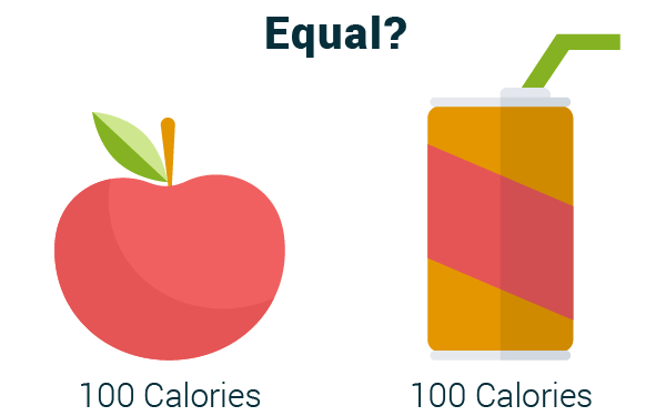 are apples and soda equal