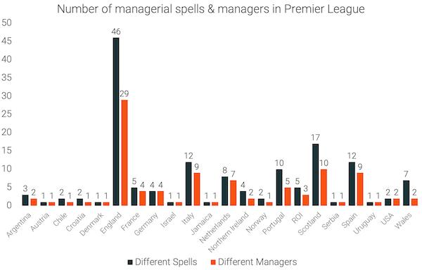 Premier_League_2