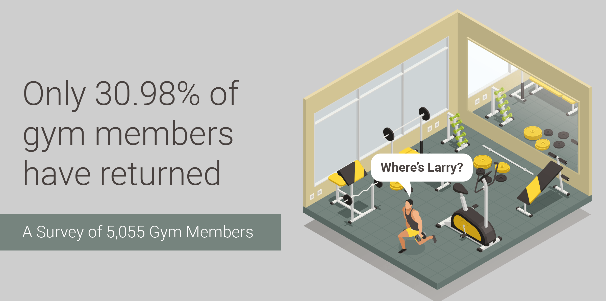 Only 30.98% of Gym Members Have Returned [5,055 Member Survey]
