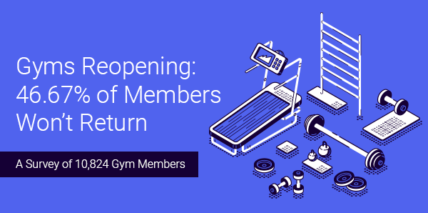Gyms Reopening: 46.67% of Members Won't Return [Study]