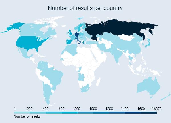 Numero di risultati raggiunti in ciascun paese