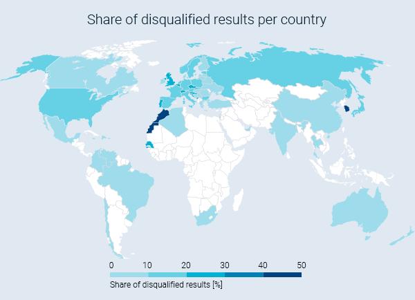 Quota di risultati dq per ciascun paese
