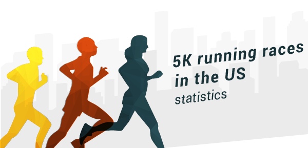 133 stats on 5K running races in the US