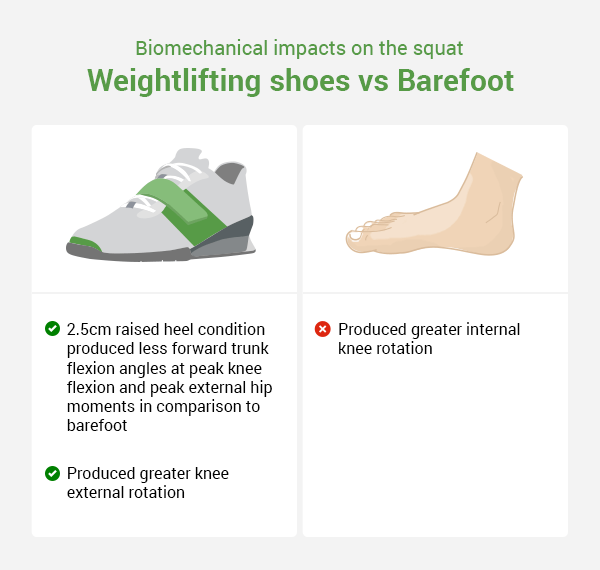 best flat shoes for powerlifting