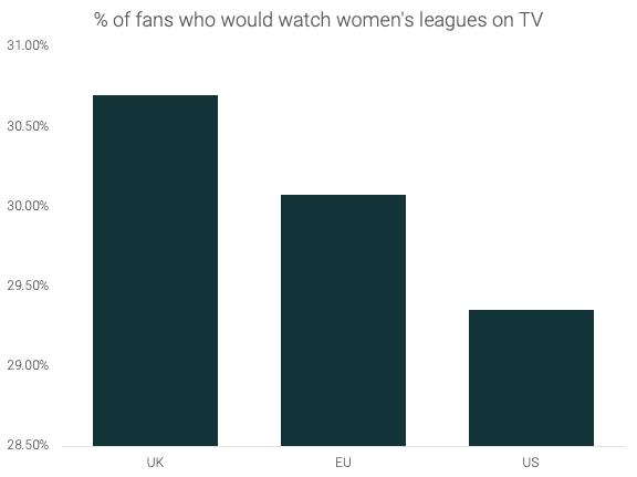 women_football_survey_4