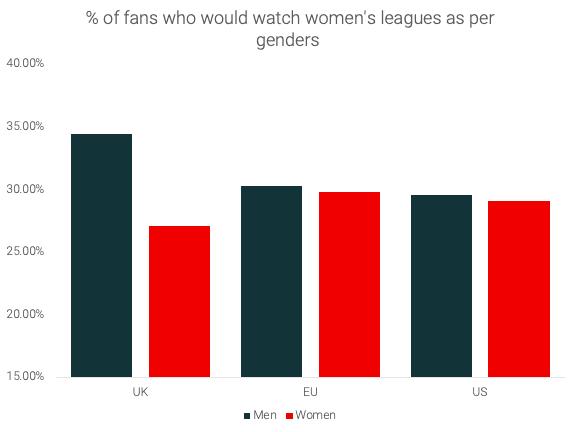 women's_football_survey_5