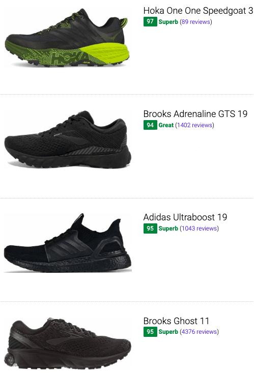 best black running shoes