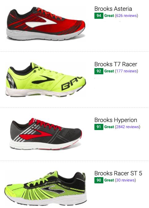 best-Brooks-lightweight-running-shoes.png