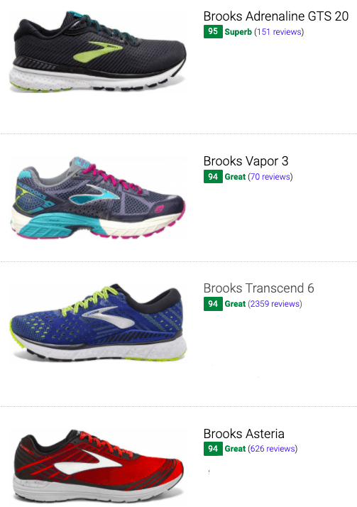 best-Brooks-overpronation-running-shoes.png
