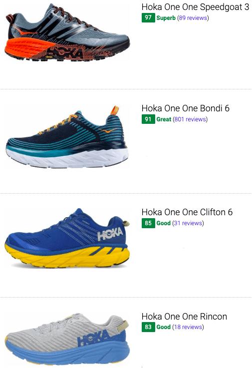 best hoka one one running shoes