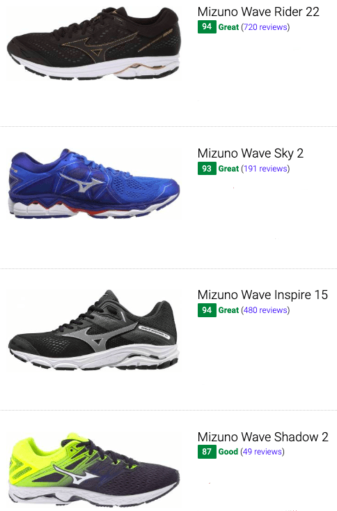 mizuno wave resolute for sale
